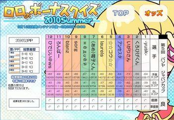 ロロのボーナスクイズ2010Summer投票.jpg